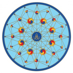 IDC Webcasts  intnl-community-symbol-e1426510823791-300x300.jpg